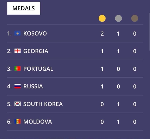 Medaljet